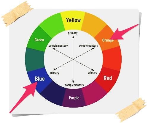 كيفية عمل إعلان ممول ناجح على الفيس بوك - الألوان